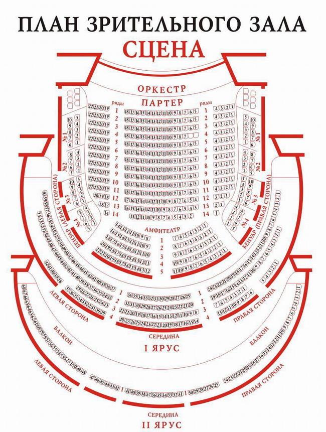 Схема зрительного зала театра кукол